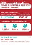 Magazynier/ka - 20 zł brutto/h + dodatek 4 zł brutto/h!